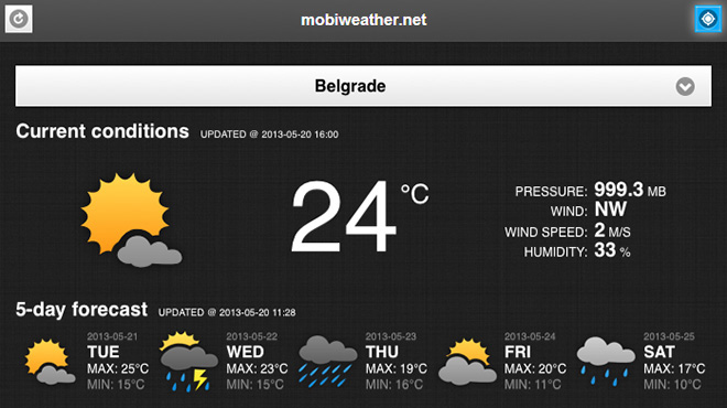 mobiweather.net